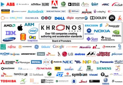 členové Khronos Group