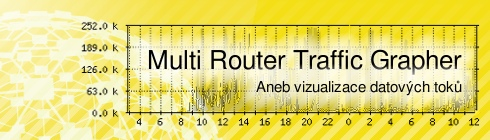 Multi Router Traffic Grapher